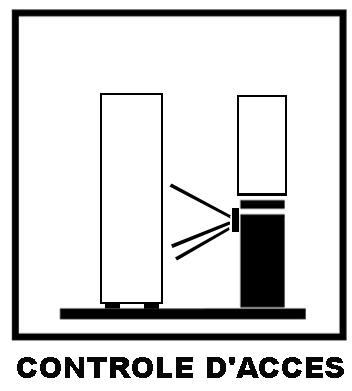 pictoacces